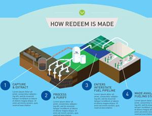 Clean Energy – Redeem
